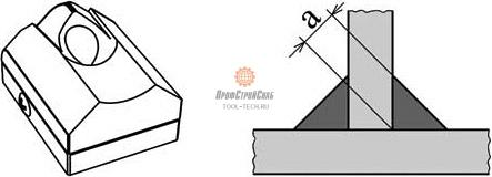 Сварочный башмак для экструдеров Munsch K-типа<br/>без держателя